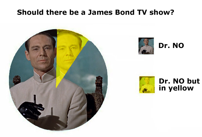 Should there be a James Bond TV show?  Dr. NO and Dr. NO but in yellow